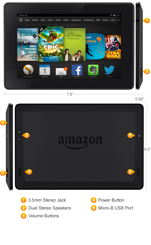 which kindle fire tablet do i own rh lovemyfire com kindle fire 7 owners manual kindle fire hd 7 manual