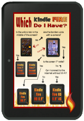 Which Kindle Fire Do I Have? Flow Chart