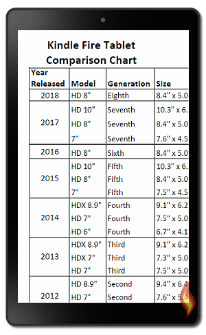 Kindle Fire Tablet Comparison Chart