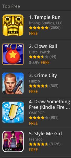 Amazon's Top 5 Free Games