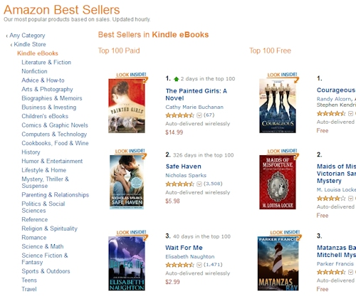 Amazon Best Sellers in Free Kindle Books