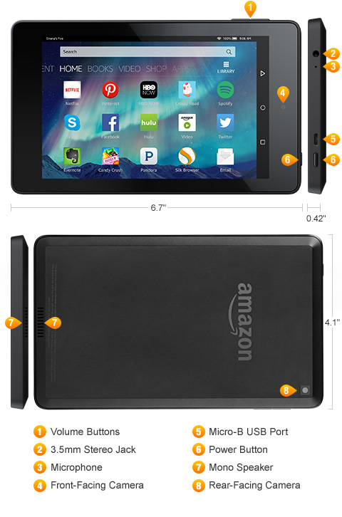 The Kindle Fire Book (Volume 1) 2014