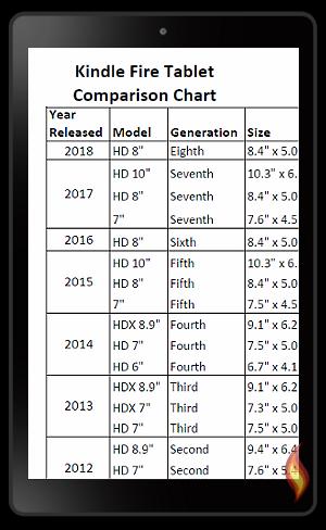 Kindle Fire Tablet Comparison Chart Table